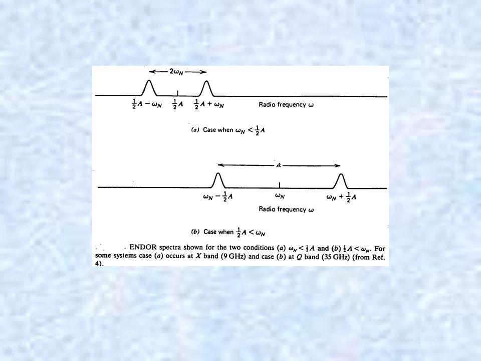 Comparison of ENDOR and ESEEM experiments