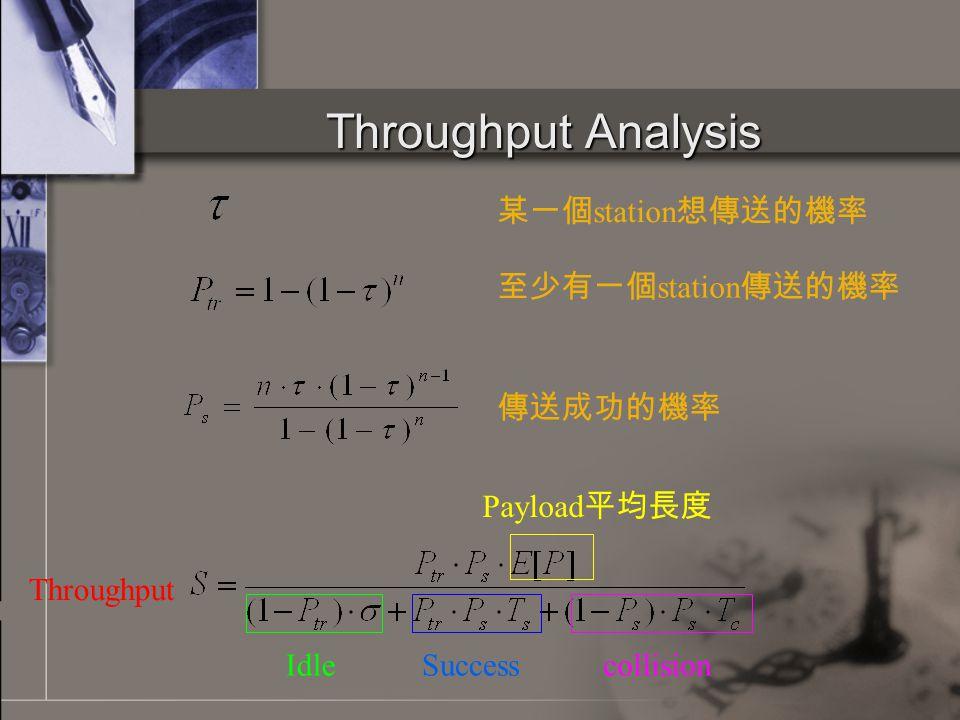 Throughput Analysis 某一個 station 想傳送的機率 至少有一個 station 傳送的機率 傳送成功的機率 Throughput Payload 平均長度 IdleSuccesscollision