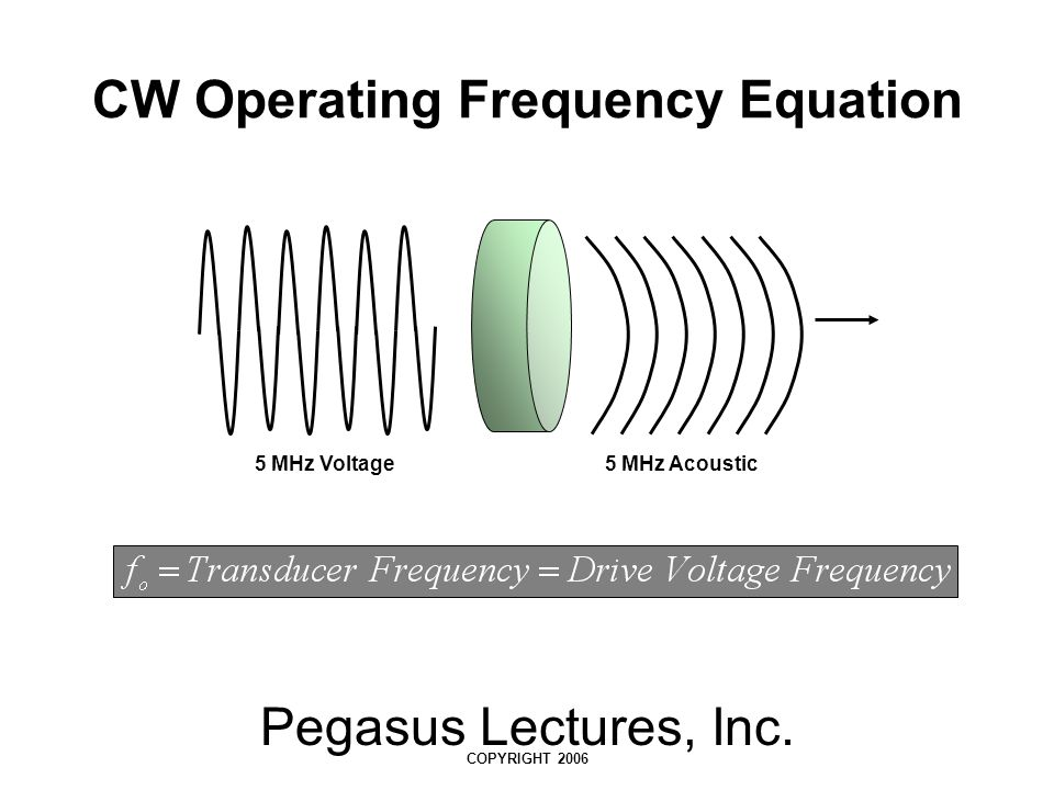 Pegasus Lectures, Inc. COPYRIGHT 2006 CW Operating Frequency Equation 5 MHz Voltage5 MHz Acoustic
