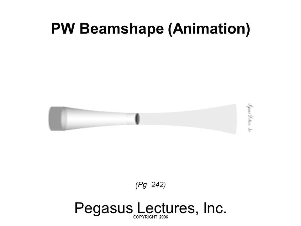 Pegasus Lectures, Inc. COPYRIGHT 2006 PW Beamshape (Animation) (Pg 242)