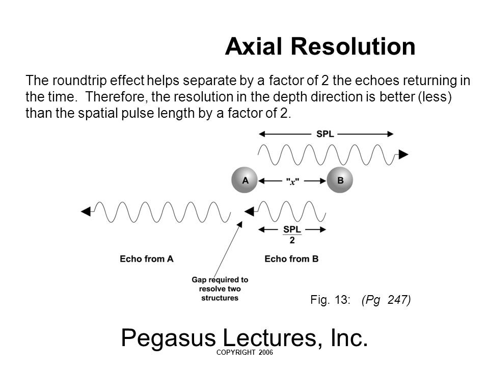 Pegasus Lectures, Inc. COPYRIGHT 2006 Axial Resolution The roundtrip effect helps separate by a factor of 2 the echoes returning in the time. Therefor