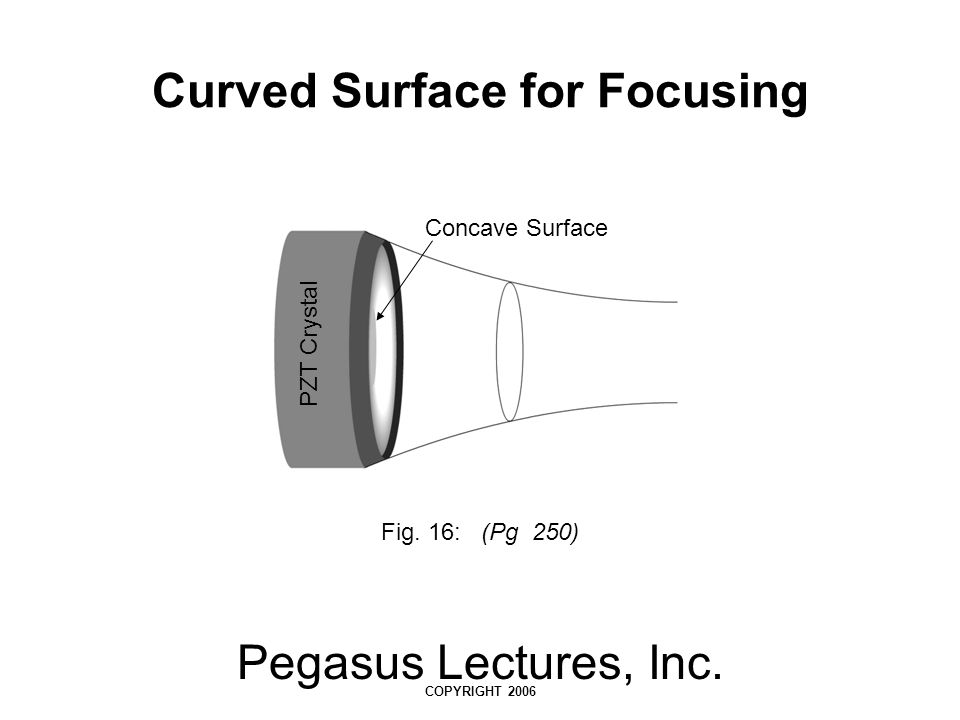 Pegasus Lectures, Inc. COPYRIGHT 2006 Curved Surface for Focusing Fig. 16: (Pg 250) Concave Surface PZT Crystal