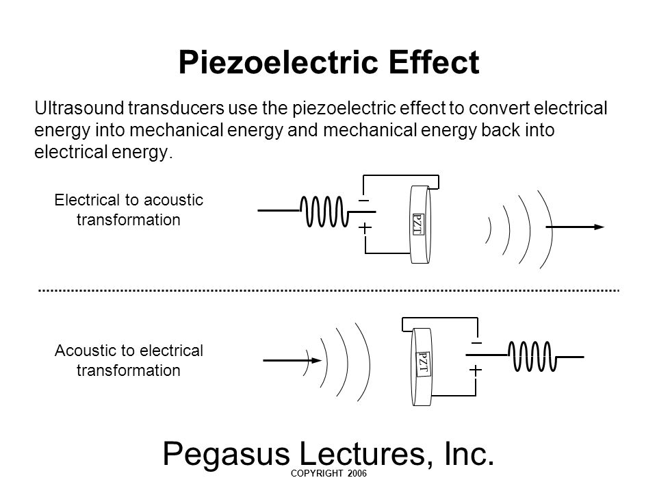 Pegasus Lectures, Inc. COPYRIGHT 2006 Ultrasound transducers use the piezoelectric effect to convert electrical energy into mechanical energy and mech