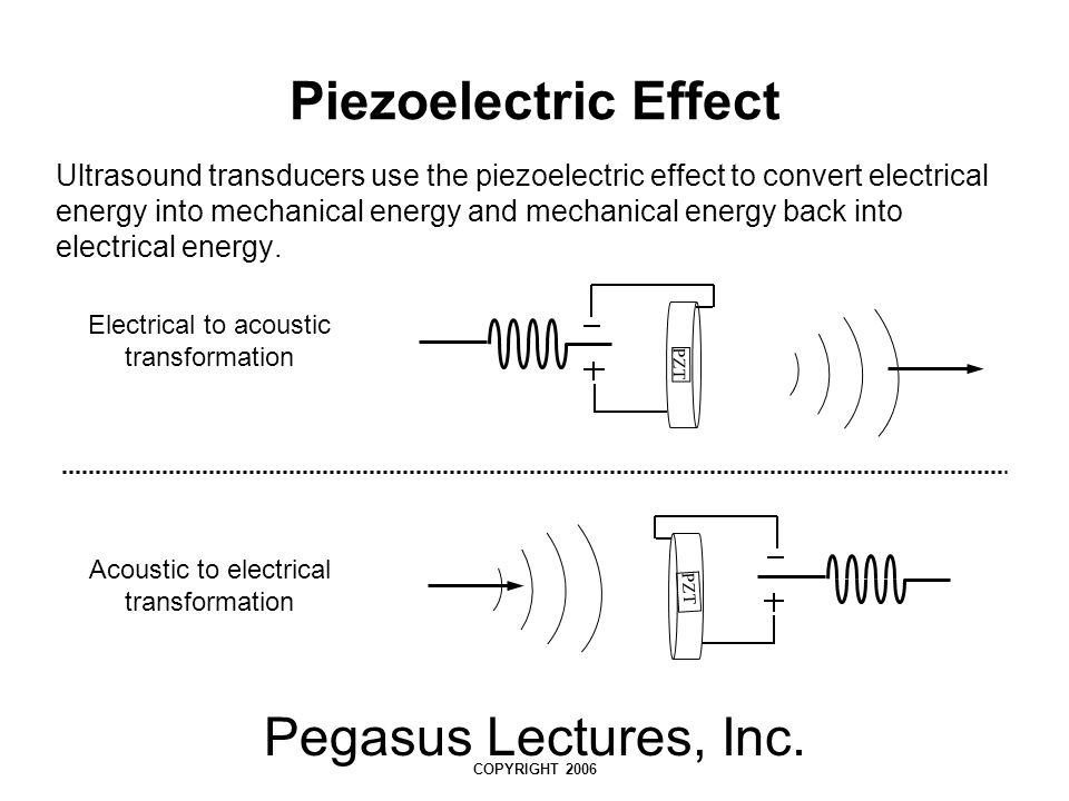 Pegasus Lectures, Inc.COPYRIGHT 2006 Piezoelectric Effect Fig.