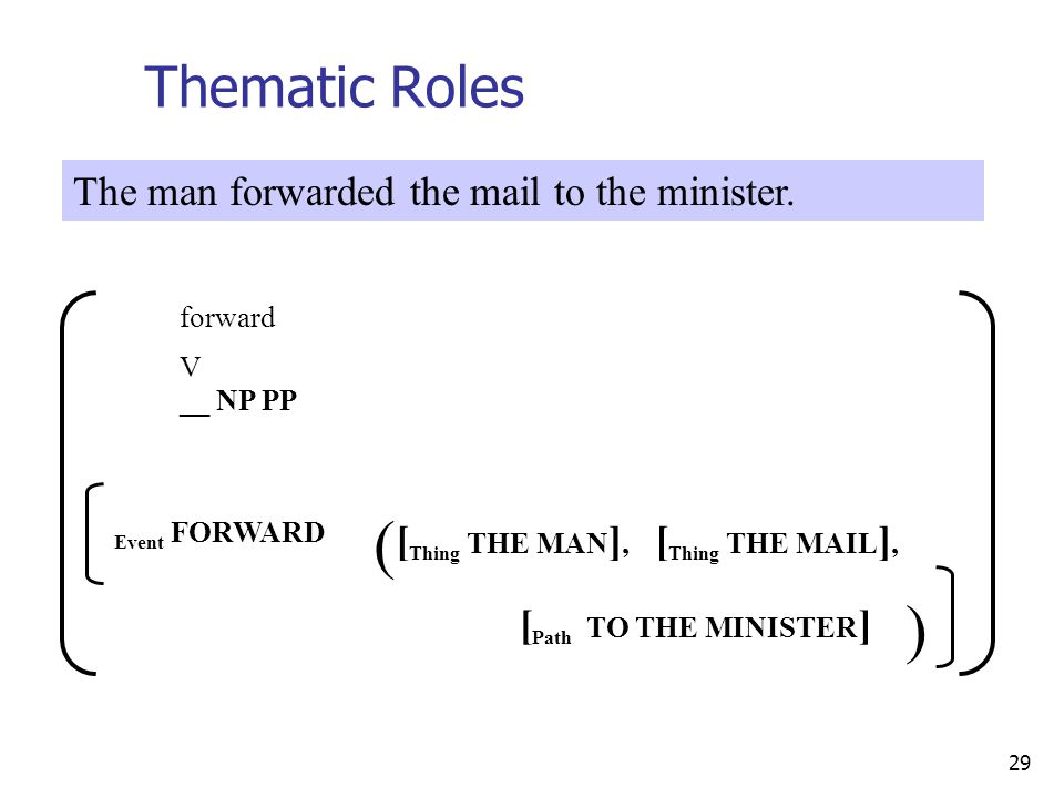 29 Thematic Roles The man forwarded the mail to the minister.