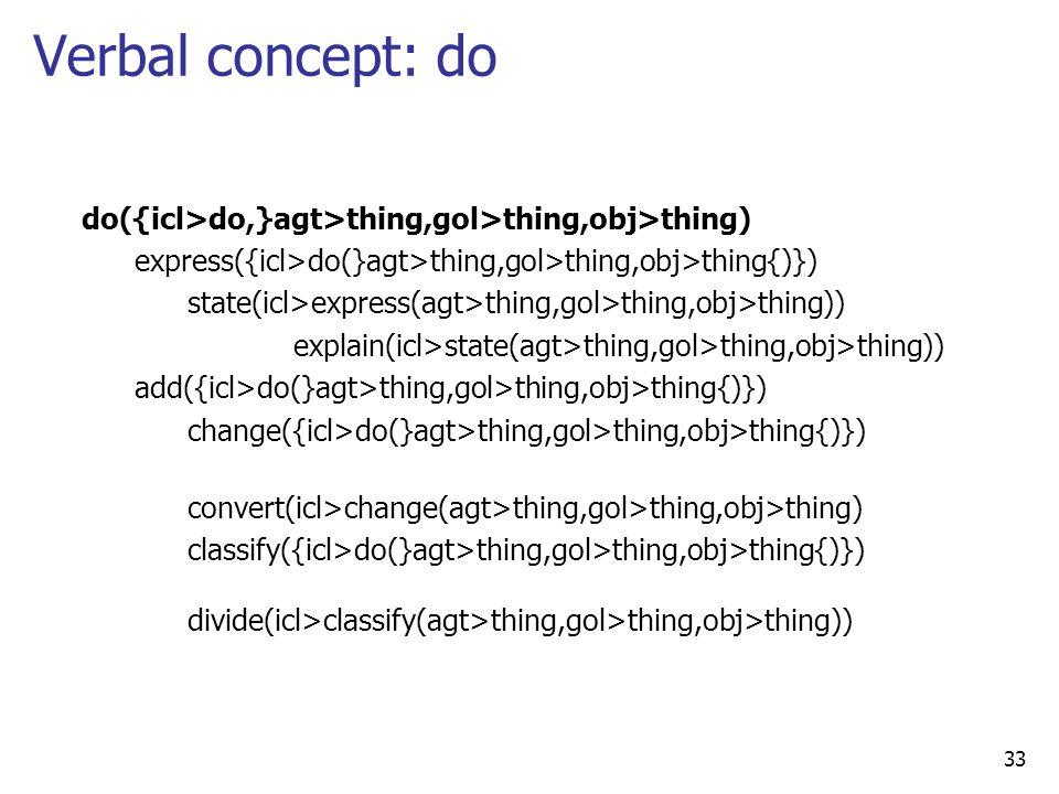 33 Verbal concept: do do({icl>do,}agt>thing,gol>thing,obj>thing) express({icl>do(}agt>thing,gol>thing,obj>thing{)}) state(icl>express(agt>thing,gol>thing,obj>thing)) explain(icl>state(agt>thing,gol>thing,obj>thing)) add({icl>do(}agt>thing,gol>thing,obj>thing{)}) change({icl>do(}agt>thing,gol>thing,obj>thing{)}) convert(icl>change(agt>thing,gol>thing,obj>thing) classify({icl>do(}agt>thing,gol>thing,obj>thing{)}) divide(icl>classify(agt>thing,gol>thing,obj>thing))