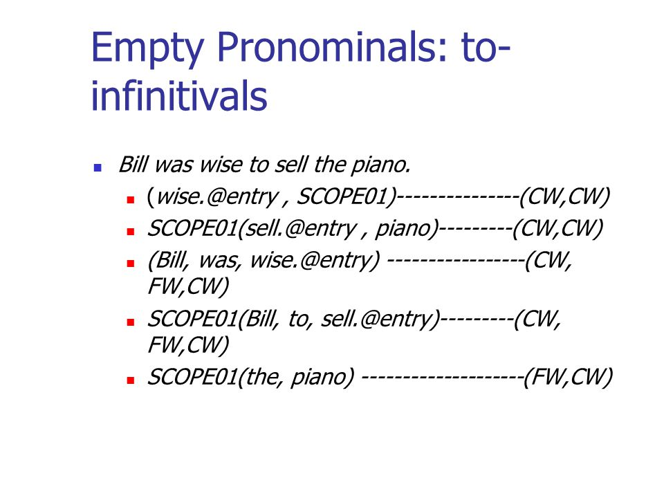 Empty Pronominals: to- infinitivals Bill was wise to sell the piano.