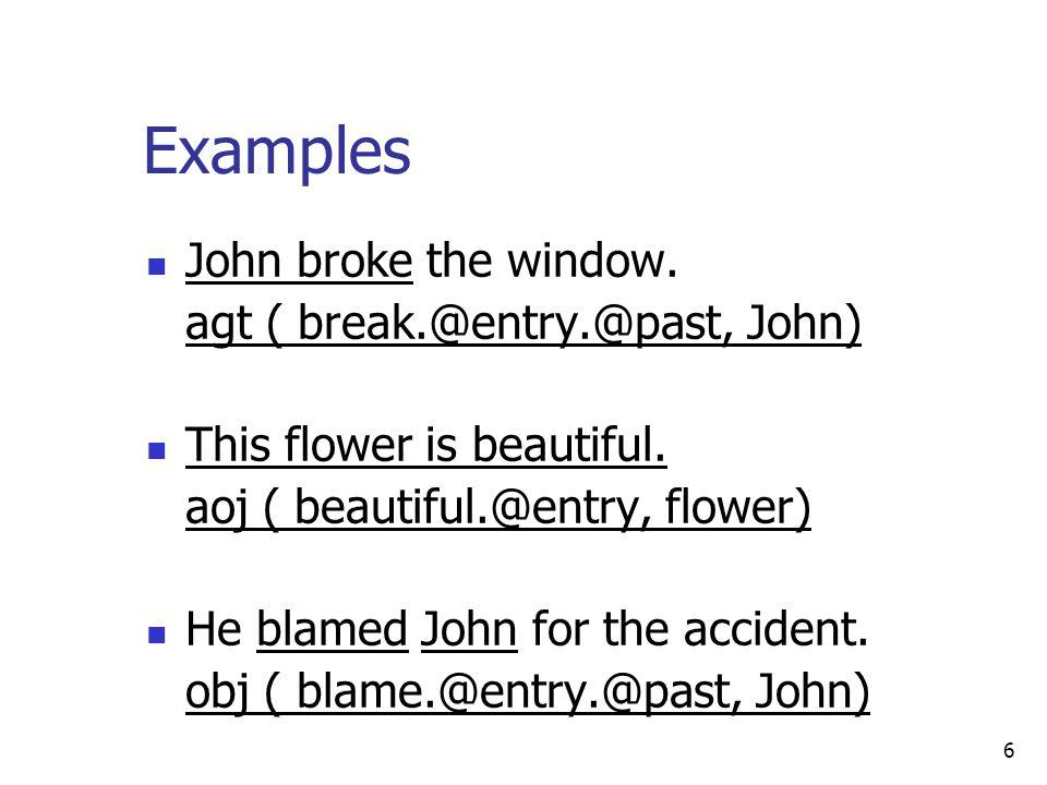 6 Examples John broke the window. agt ( break.@entry.@past, John) This flower is beautiful.