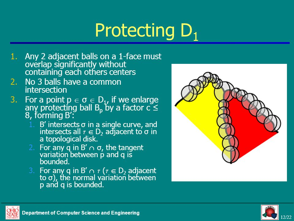 12/22 Department of Computer Science and Engineering Protecting D 1 1.Any 2 adjacent balls on a 1-face must overlap significantly without containing each others centers 2.No 3 balls have a common intersection 3.For a point p  σ  D 1, if we enlarge any protecting ball B p by a factor c ≤ 8, forming B': 1.B' intersects σ in a single curve, and intersects all   D 2 adjacent to σ in a topological disk.