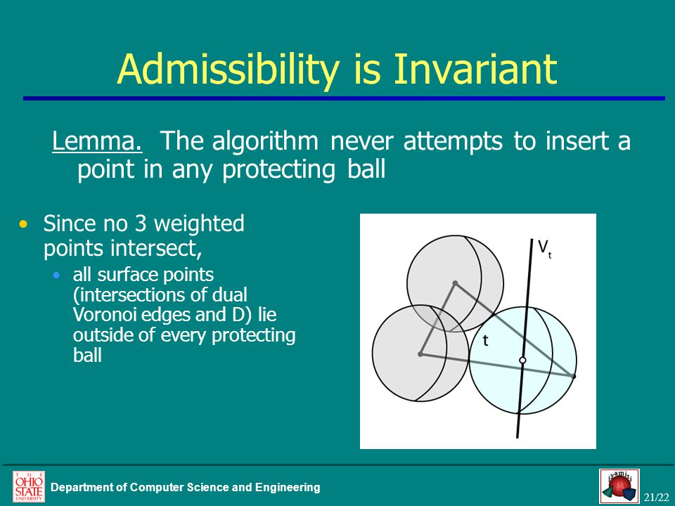 21/22 Department of Computer Science and Engineering Admissibility is Invariant Lemma.