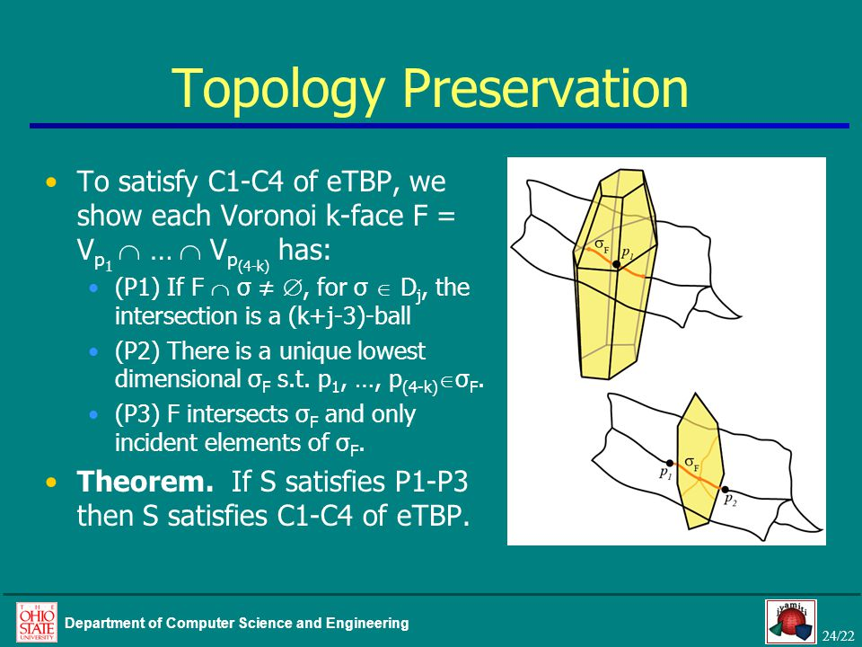 24/22 Department of Computer Science and Engineering Topology Preservation To satisfy C1-C4 of eTBP, we show each Voronoi k-face F = V p 1  …  V p (