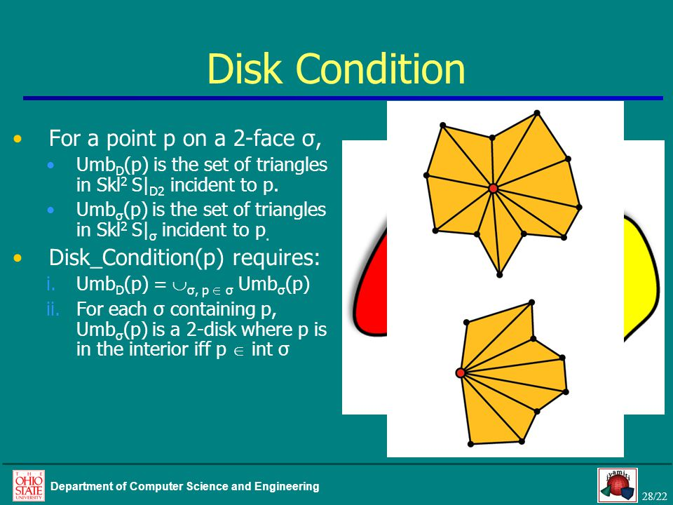 28/22 Department of Computer Science and Engineering Disk Condition For a point p on a 2-face σ, Umb D (p) is the set of triangles in Skl 2 S| D2 incident to p.