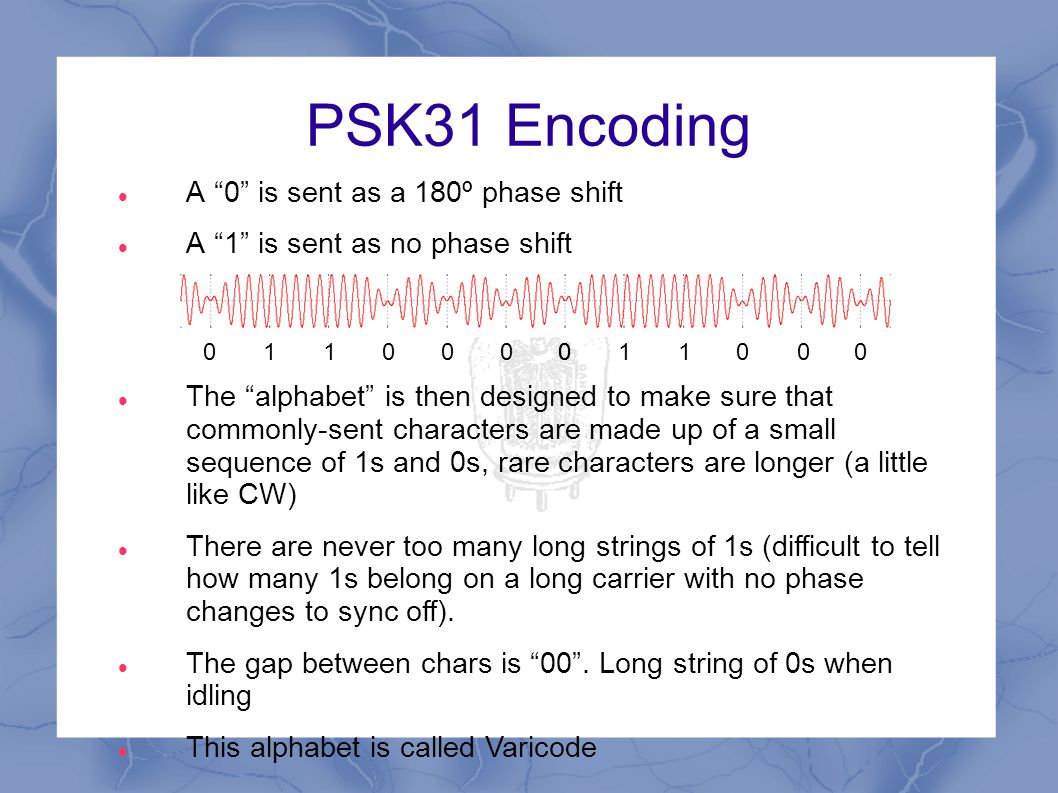 PSK31 Waveform Unmodulated carrier: CW: BPSK (bad) BPSK (good) In phase 180º out Phase changes