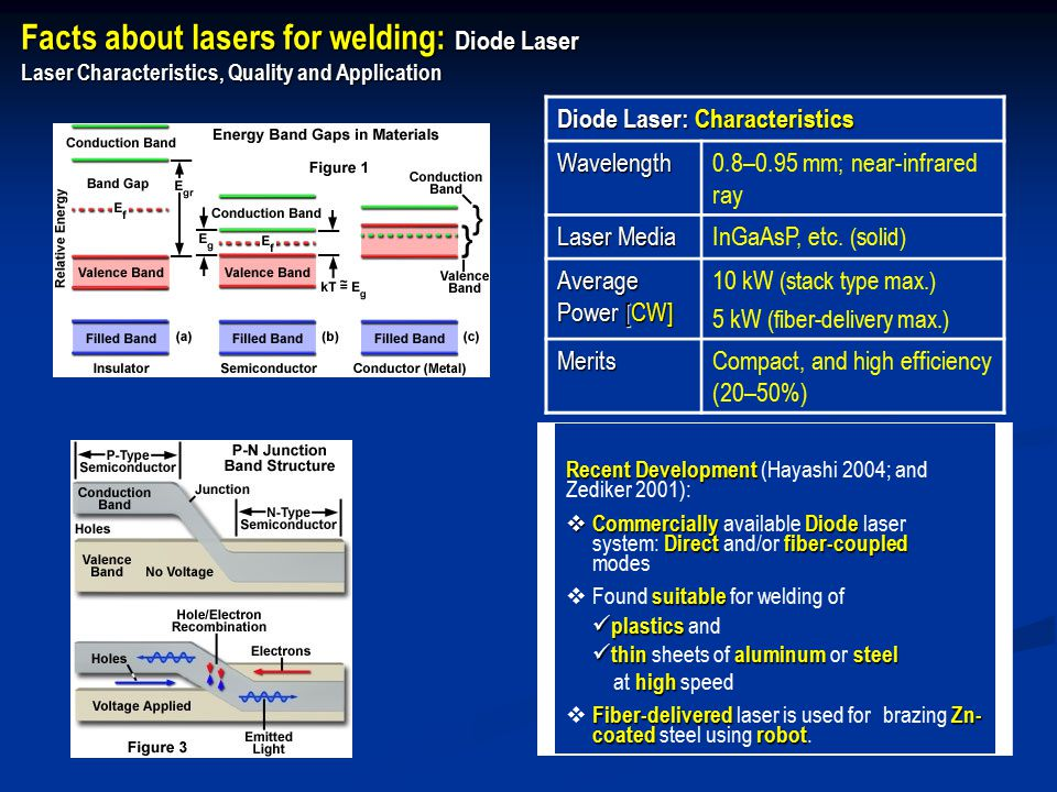 Diode Laser: Characteristics Wavelength0.8–0.95 mm; near-infrared ray Laser Media InGaAsP, etc.