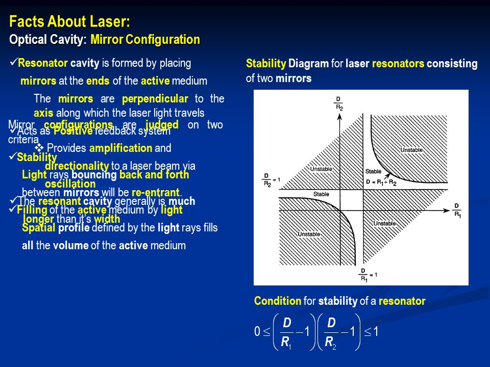 Facts About Laser: Optical Cavity: Mirror Configuration Resonator cavity is formed by placing mirrors at the ends of the active medium The mirrors are perpendicular to the axis along which the laser light travels Acts as Positive feedback system  Provides amplification and directionality to a laser beam via oscillation The resonant cavity generally is much longer than it's width Mirror configurations are judged on two criteria Stability Light rays bouncing back and forth between mirrors will be re-entrant.