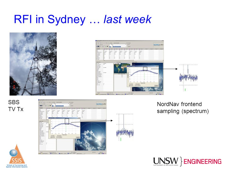 RFI in Sydney … last week SBS TV Tx NordNav frontend sampling (spectrum)