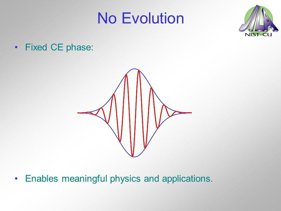 No Evolution Fixed CE phase: Enables meaningful physics and applications.