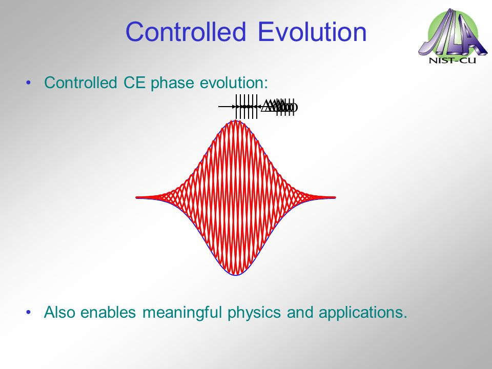 Controlled Evolution Controlled CE phase evolution:  Also enables meaningful physics and applications.