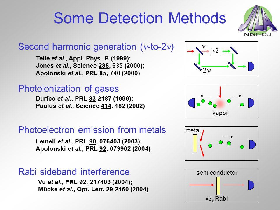 Some Detection Methods Second harmonic generation ( -to-2 ) Telle et al., Appl. Phys. B (1999); Jones et al., Science 288, 635 (2000); Apolonski et al