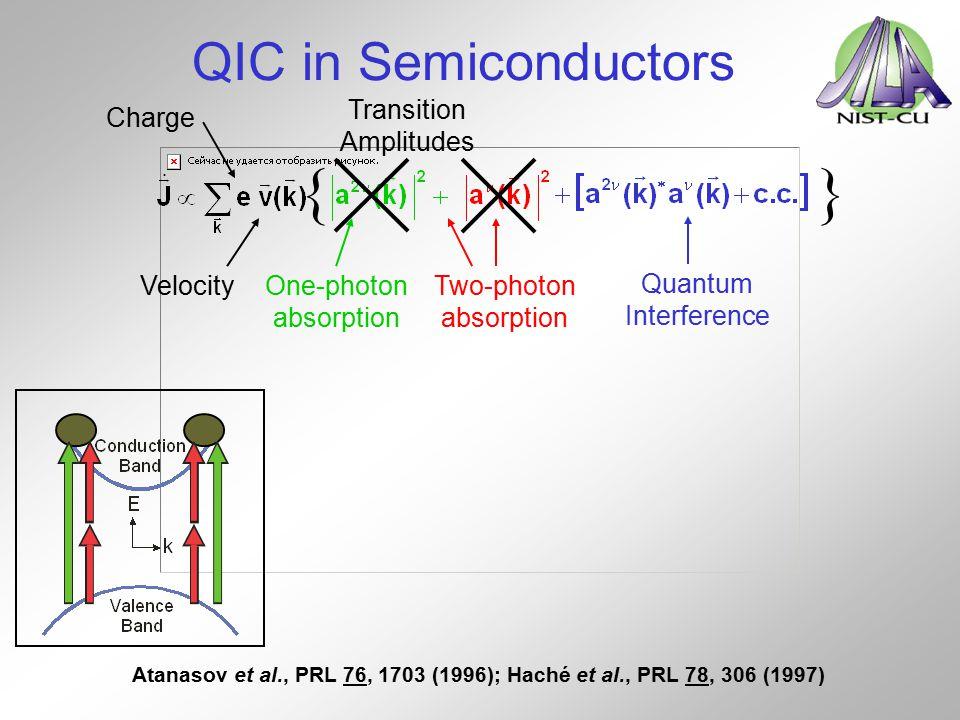 QIC in Semiconductors {} One-photon absorption Two-photon absorption Atanasov et al., PRL 76, 1703 (1996); Haché et al., PRL 78, 306 (1997) Velocity C