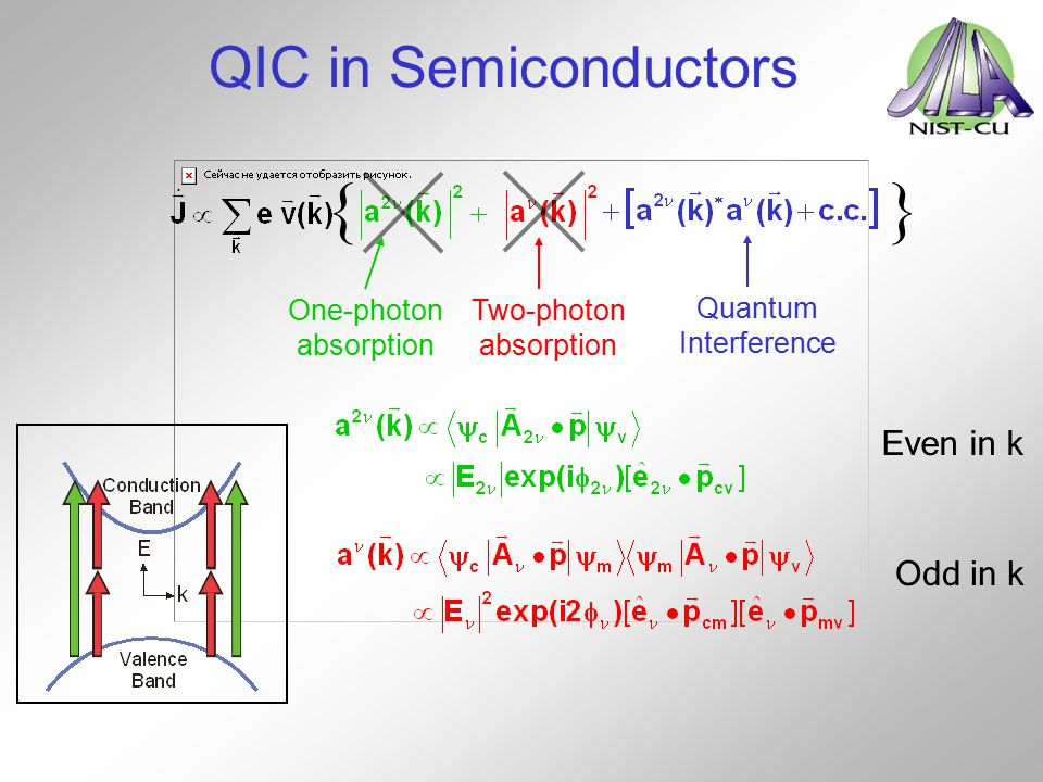 QIC in Semiconductors {} One-photon absorption Two-photon absorption Quantum Interference Even in k Odd in k