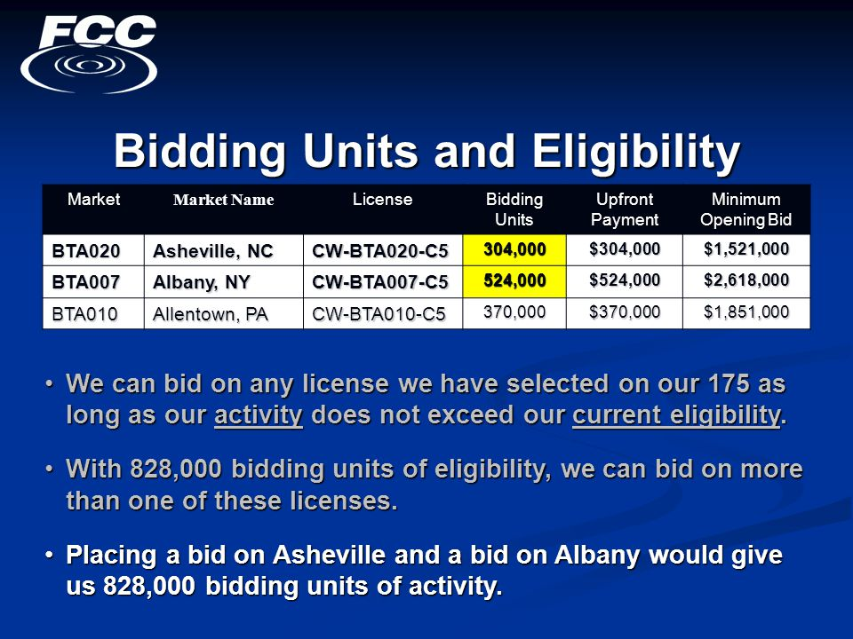 Bidding Units and Eligibility We can bid on any license we have selected on our 175 as long as our activity does not exceed our current eligibility.We can bid on any license we have selected on our 175 as long as our activity does not exceed our current eligibility.