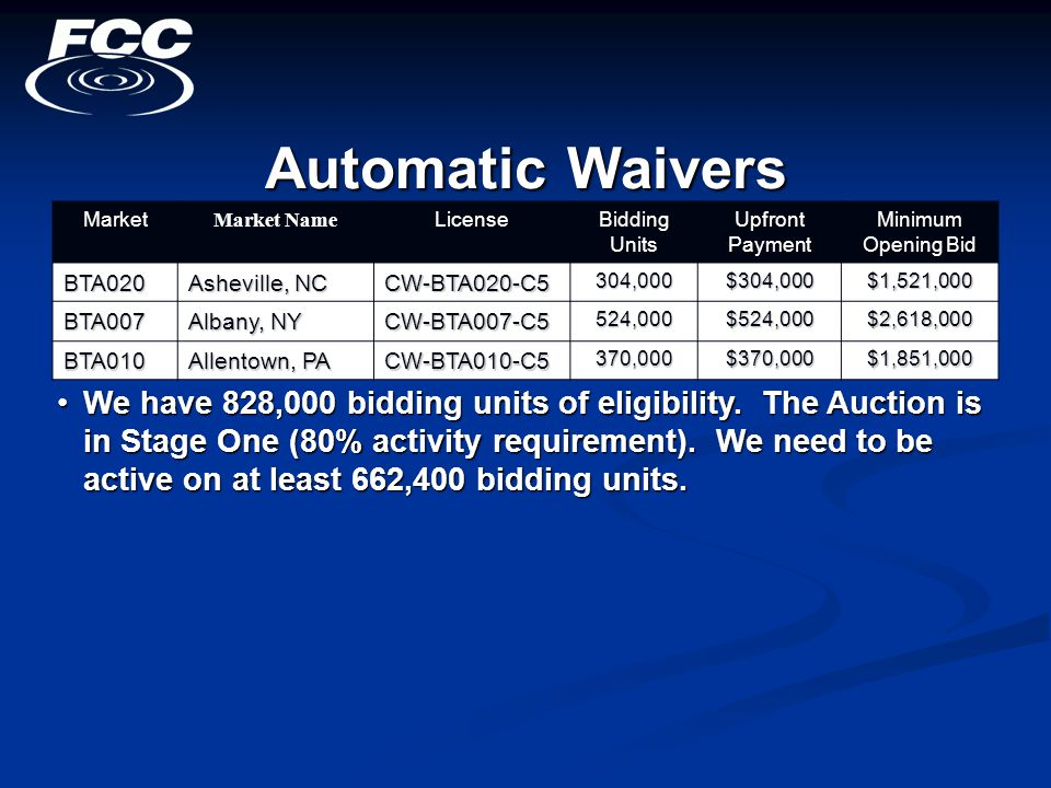 Automatic Waivers We have 828,000 bidding units of eligibility.