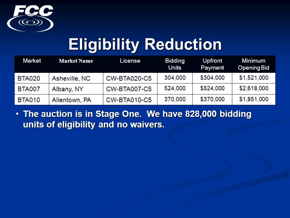 Eligibility Reduction The auction is in Stage One.