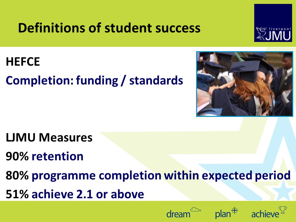 Definitions of student success HEFCE Completion: funding / standards LJMU Measures 90% retention 80% programme completion within expected period 51% achieve 2.1 or above
