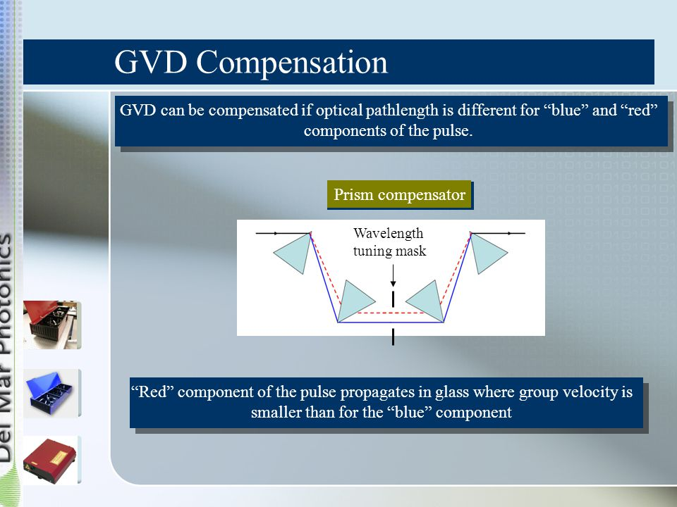 """Prism compensator Wavelength tuning mask """"Red"""" component of the pulse propagates in glass where group velocity is smaller than for the """"blue"""" componen"""