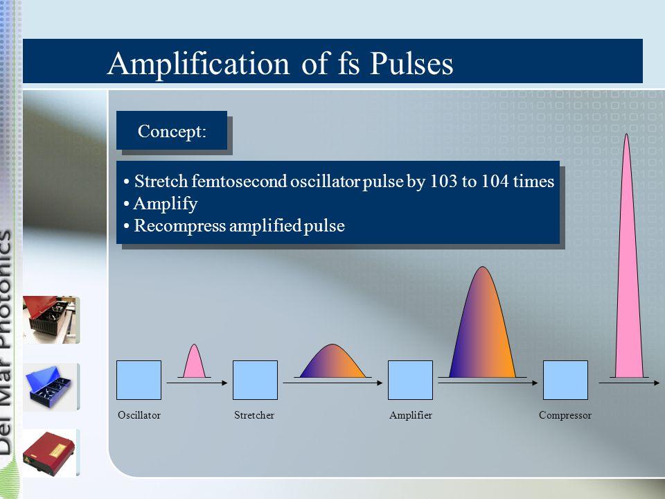 Amplification of fs Pulses OscillatorStretcherAmplifierCompressor Stretch femtosecond oscillator pulse by 103 to 104 times Amplify Recompress amplifie