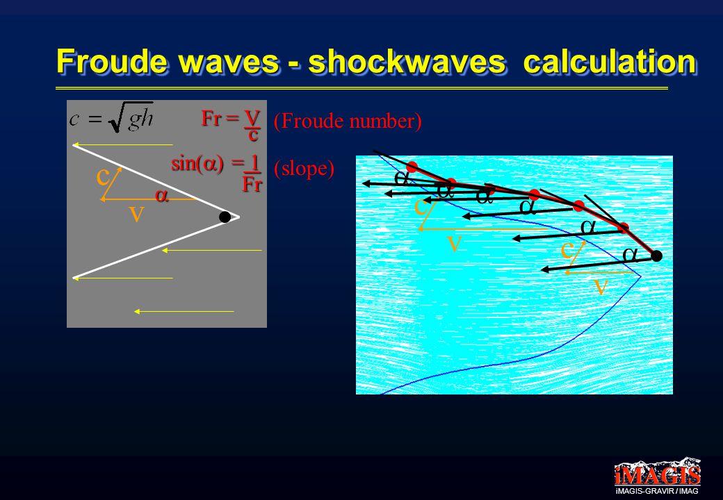 iMAGIS-GRAVIR / IMAG Froude waves - shockwaves calculation v c v c v c  Fr = V c sin(  ) = 1 Fr Fr       (Froude number) (slope)