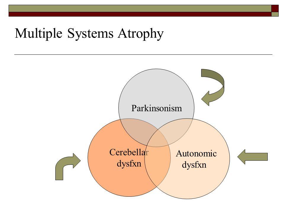 Cerebellar dysfxn Parkinsonism Autonomic dysfxn Multiple Systems Atrophy