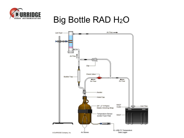 Big Bottle RAD H 2 O
