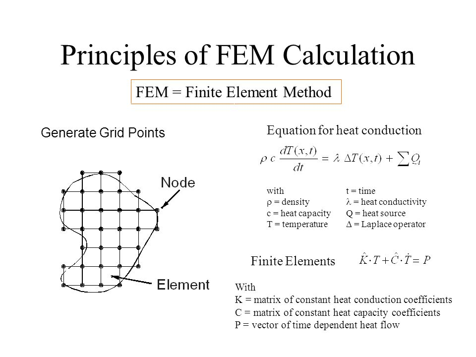 Principles of FEM Calculation FEM = Finite Element Method Generate Grid Points Equation for heat conduction with  = density c = heat capacity T = tem