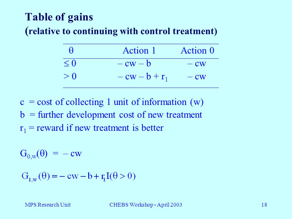 MPS Research UnitCHEBS Workshop - April 200318 Table of gains ( relative to continuing with control treatment)  Action 1 Action 0  0 – cw – b – cw > 0 – cw – b + r 1 – cw c = cost of collecting 1 unit of information (w) b = further development cost of new treatment r 1 = reward if new treatment is better G 0,w (  ) = – cw