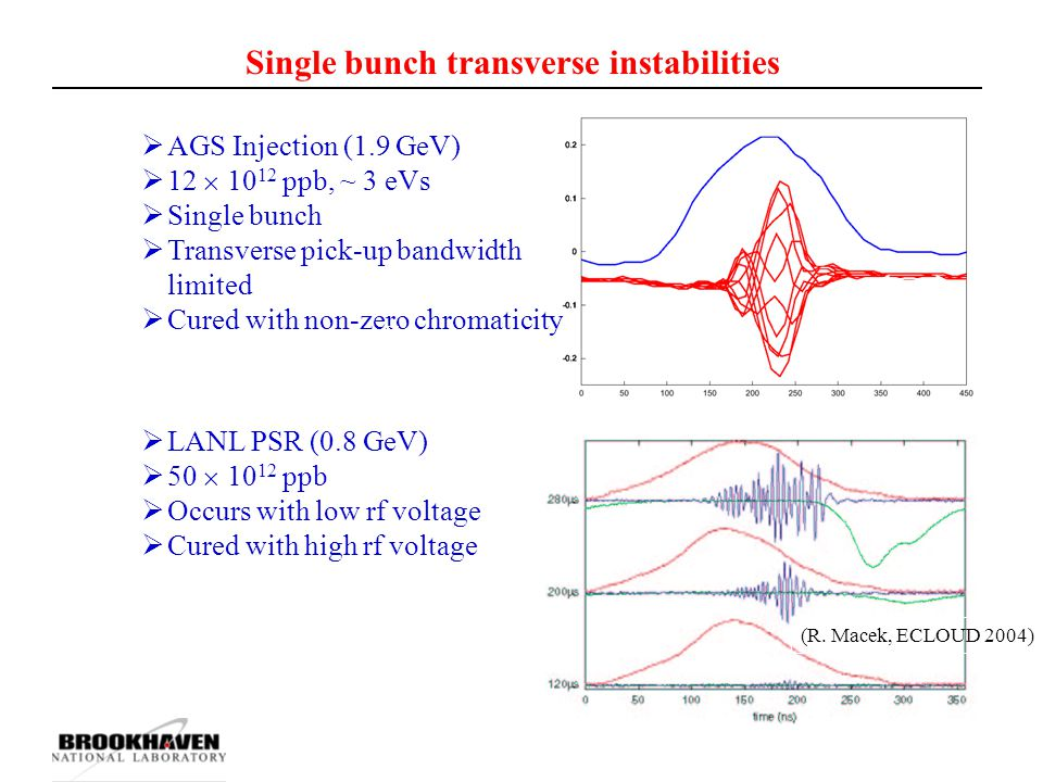 Single bunch transverse instabilities 10 ns  AGS Injection (1.9 GeV)  12  10 12 ppb, ~ 3 eVs  Single bunch  Transverse pick-up bandwidth limited