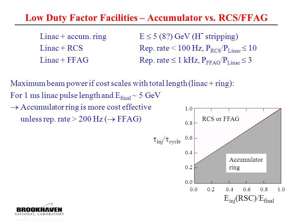 Low Duty Factor Facilities – Accumulator vs. RCS/FFAG Linac + accum.
