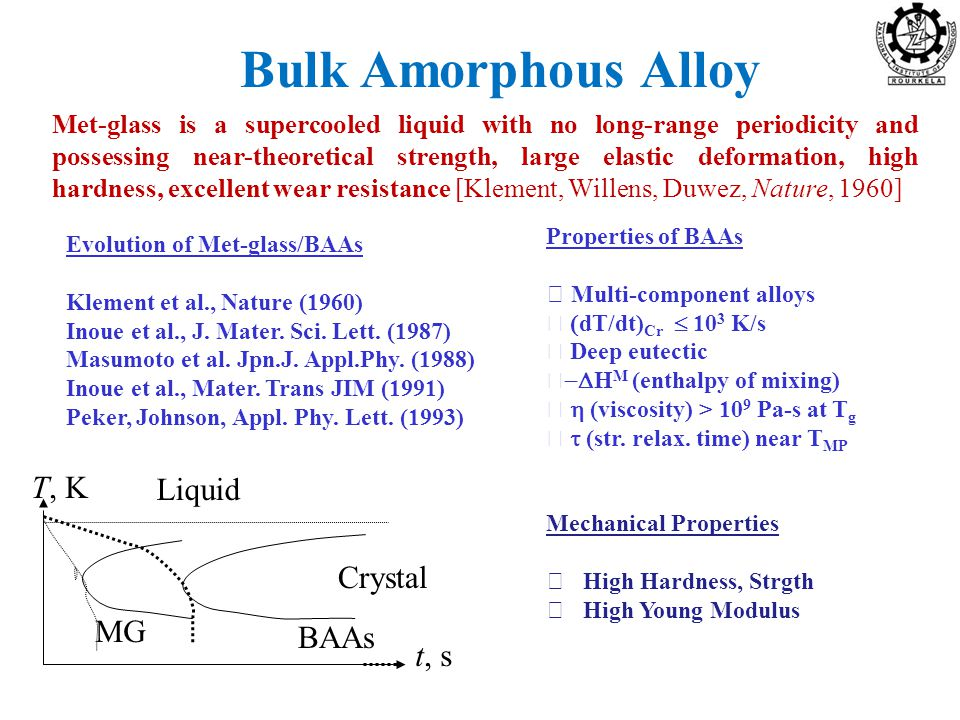 Bulk Amorphous Alloy Met-glass is a supercooled liquid with no long-range periodicity and possessing near-theoretical strength, large elastic deformation, high hardness, excellent wear resistance [Klement, Willens, Duwez, Nature, 1960] Properties of BAAs  Multi-component alloys   dT/dt) Cr  10 3 K/s   Deep eutectic   H M (enthalpy of mixing)   (viscosity) > 10 9 Pa-s at T g   (str.