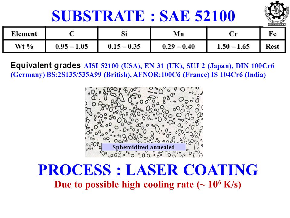 SUBSTRATE : SAE 52100 Equivalent grades AISI 52100 (USA), EN 31 (UK), SUJ 2 (Japan), DIN 100Cr6 (Germany) BS:2S135/535A99 (British), AFNOR:100C6 (France) IS 104Cr6 (India)ElementCSiMnCrFe Wt % 0.95 – 1.05 0.15 – 0.35 0.29 – 0.40 1.50 – 1.65 Rest Spheroidized annealed PROCESS : LASER COATING Due to possible high cooling rate (~ 10 6 K/s)