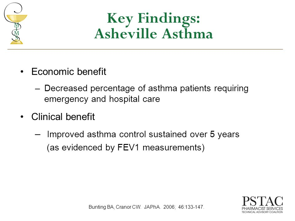Key Findings: Asheville Asthma Economic benefit –Decreased percentage of asthma patients requiring emergency and hospital care Clinical benefit – Improved asthma control sustained over 5 years (as evidenced by FEV1 measurements) Bunting BA, Cranor CW.