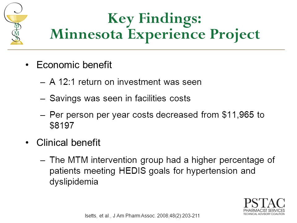 Key Findings: Minnesota Experience Project Economic benefit –A 12:1 return on investment was seen –Savings was seen in facilities costs –Per person per year costs decreased from $11,965 to $8197 Clinical benefit –The MTM intervention group had a higher percentage of patients meeting HEDIS goals for hypertension and dyslipidemia Isetts, et al., J Am Pharm Assoc.