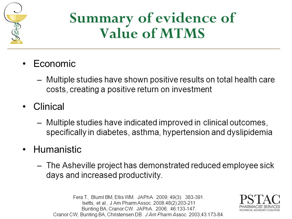 Summary of evidence of Value of MTMS Economic –Multiple studies have shown positive results on total health care costs, creating a positive return on investment Clinical –Multiple studies have indicated improved in clinical outcomes, specifically in diabetes, asthma, hypertension and dyslipidemia Humanistic –The Asheville project has demonstrated reduced employee sick days and increased productivity.