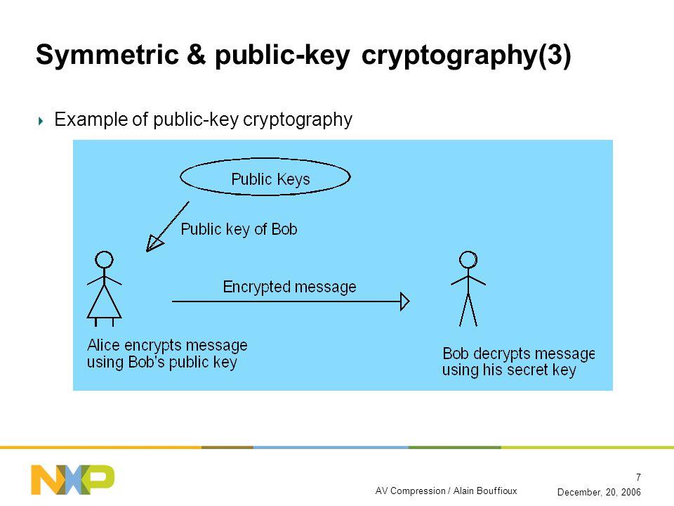 December, 20, 2006 AV Compression / Alain Bouffioux 7 Symmetric & public-key cryptography(3) Example of public-key cryptography