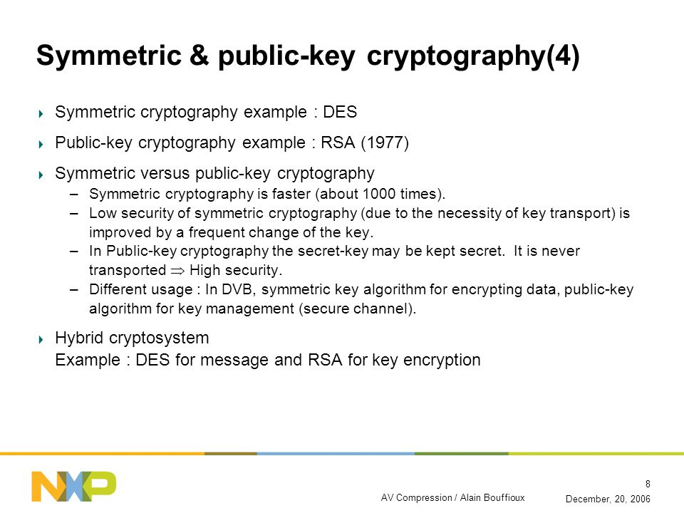 December, 20, 2006 AV Compression / Alain Bouffioux 8 Symmetric & public-key cryptography(4) Symmetric cryptography example : DES Public-key cryptogra