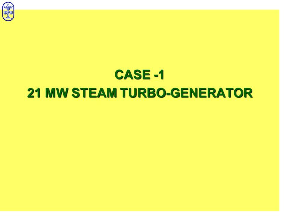 CASE -1 21 MW STEAM TURBO-GENERATOR