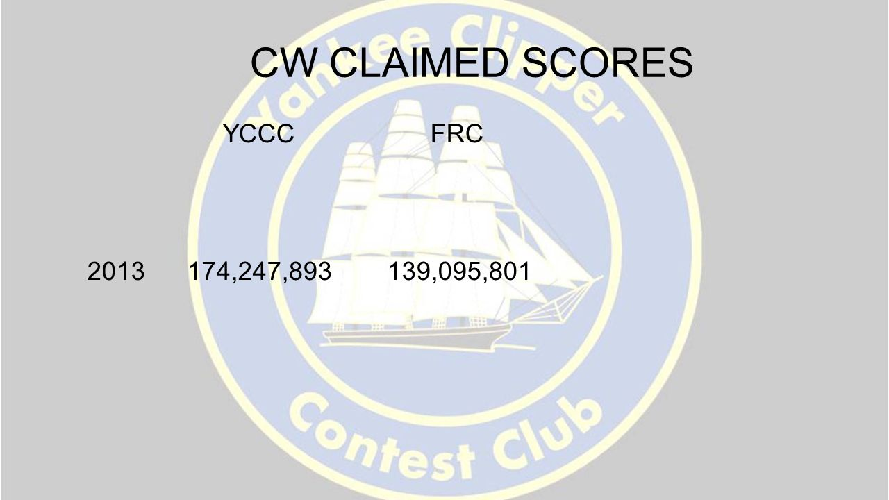 CW CLAIMED SCORES YCCC FRC 2013 174,247,893 139,095,801