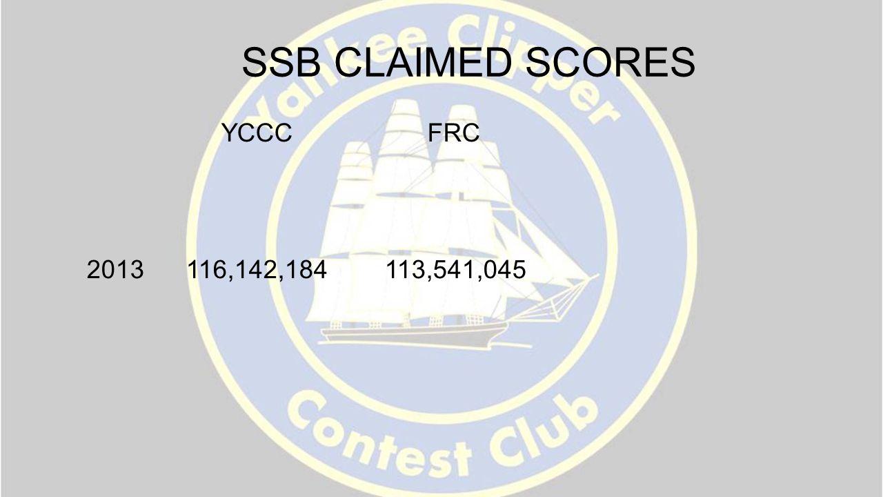 SSB CLAIMED SCORES YCCC FRC 2013 116,142,184 113,541,045