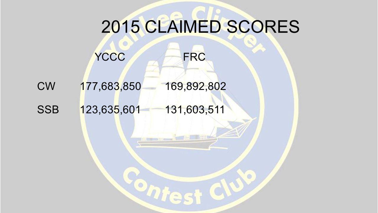 2015 CLAIMED SCORES YCCC FRC CW177,683,850169,892,802 SSB123,635,601131,603,511