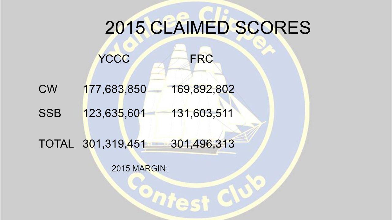 2015 CLAIMED SCORES YCCC FRC CW177,683,850169,892,802 SSB123,635,601131,603,511 TOTAL301,319,451301,496,313 2015 MARGIN: